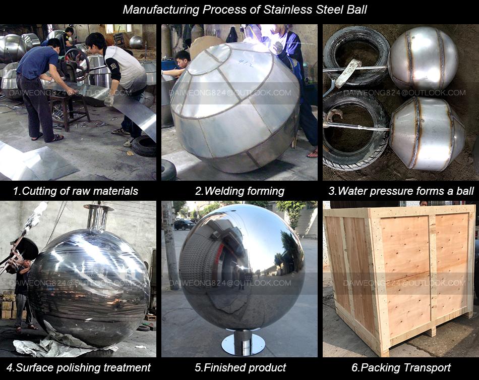 ball Production process
